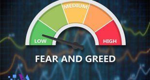 شاخص ترس و طمع در بازار ارز دیجیتال