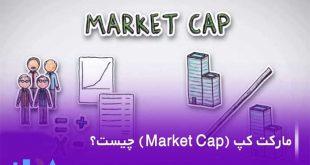 مارکت کپ چیست؟