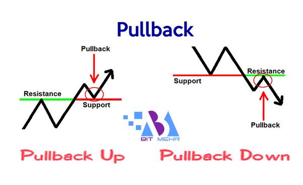 دلیل به وجود آمدن و کاربرد pullback
