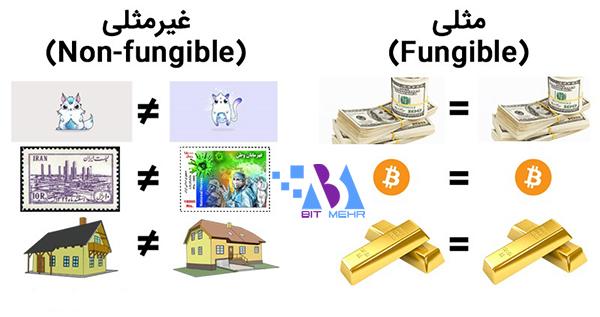 تفاوت توکن غیر مثلی و دارایی های مثلی